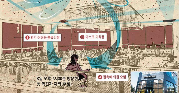 www.chosun.com